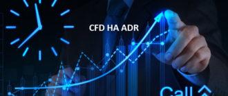 CFD на ADR