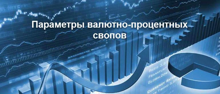 Параметры валютно-процентных свопов
