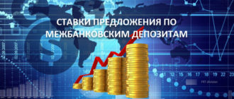 Ставки предложения по межбанковским депозитам