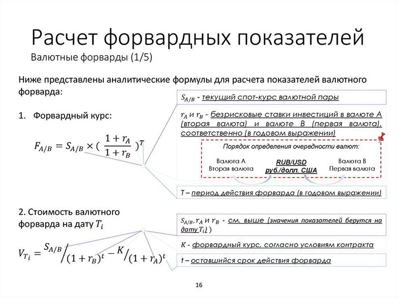 Схема определения форвардного курса