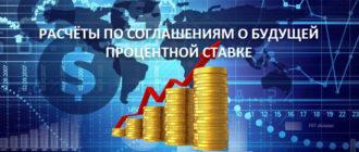 Расчёты по соглашениям о будущей процентной ставке