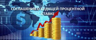 Соглашения о будущей процентной ставке