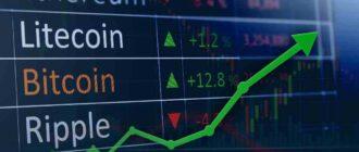 Кому можно доверить анализ рынка криптовалют?