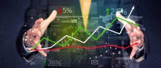 Forex – самая популярная биржа торгов