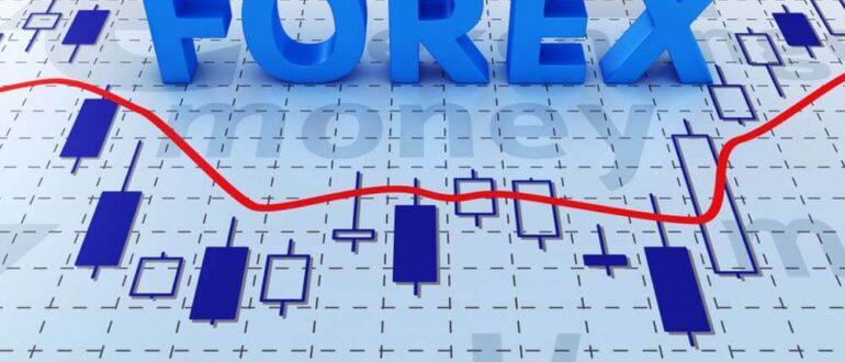 Что такое Forex?