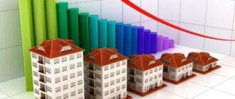 Выгодно ли инвестировать в коммерческую недвижимость?